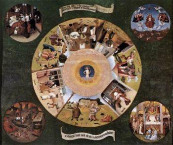 Hieronymus Bosch Siedem grzechów głównych